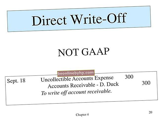 Правила на GAAP за лош дълг