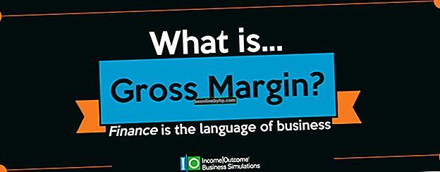 Che cos'è un buon margine lordo per le aziende al dettaglio?