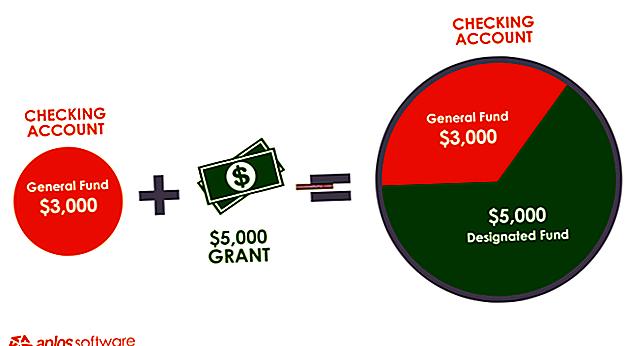 Che cos'è la contabilità basata sui fondi?