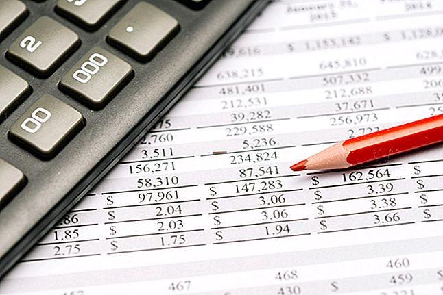 Quali sono i risultati operativi nella contabilità?