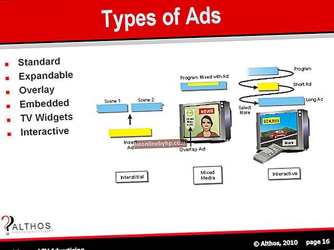 Какви са различните видове реклама?