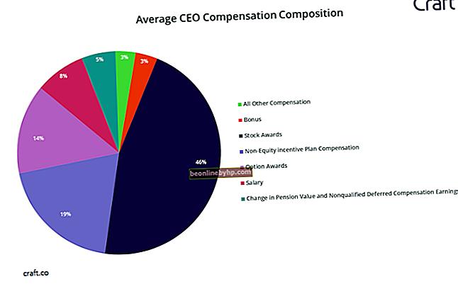 Quanto fa un'azienda di abbigliamento media?