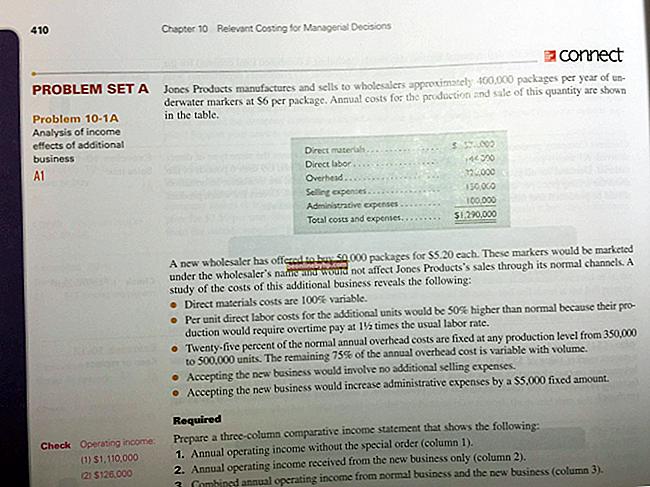 Come ottenere un bilancio S Corp per abbinare una dichiarazione dei redditi