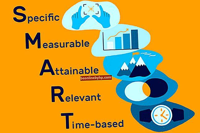 Obiettivi e obiettivi per un dipartimento finanziario