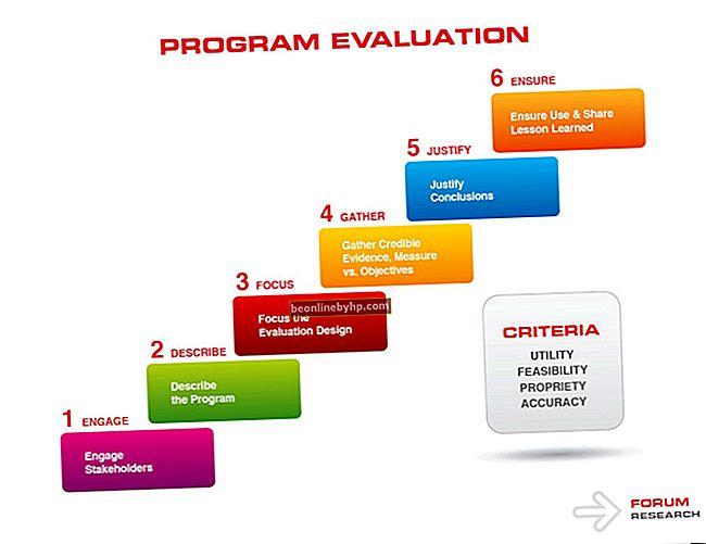 Tecniche di valutazione della strategia