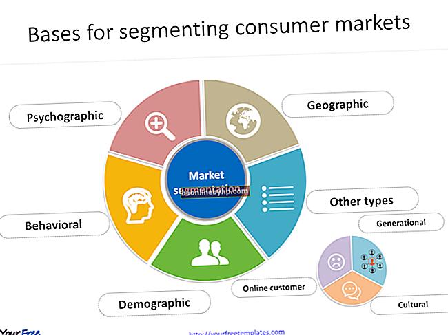I vantaggi della segmentazione del marketing