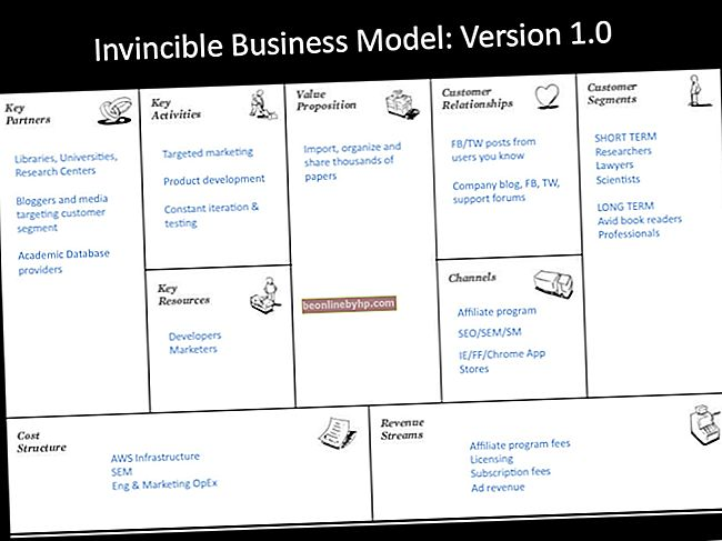 Как да напишем модел за бизнес приходи