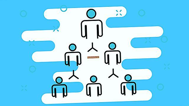 Come progettare una struttura organizzativa