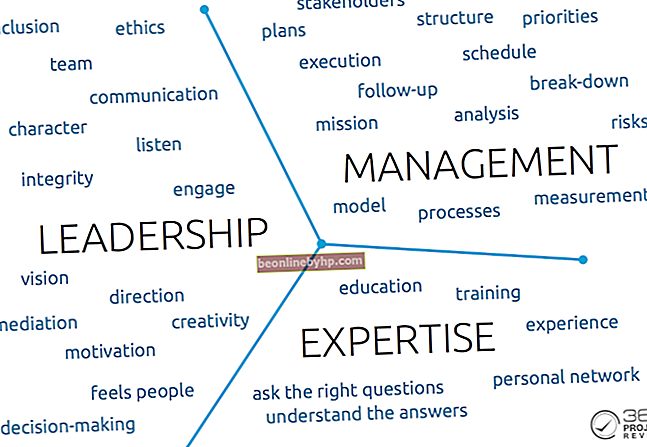 Характеристики и атрибути на добрия мениджър