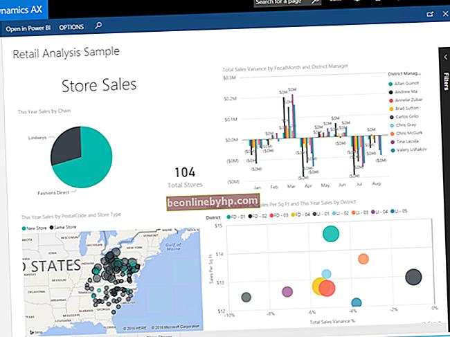 Che cos'è un report di analisi delle vendite?