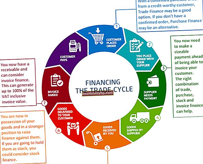 Как да закупите бележки за паричния поток