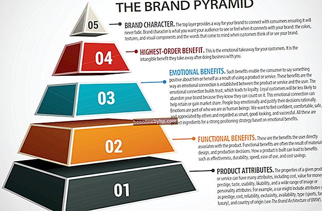 Lo scopo e i vantaggi di una dimostrazione del prodotto
