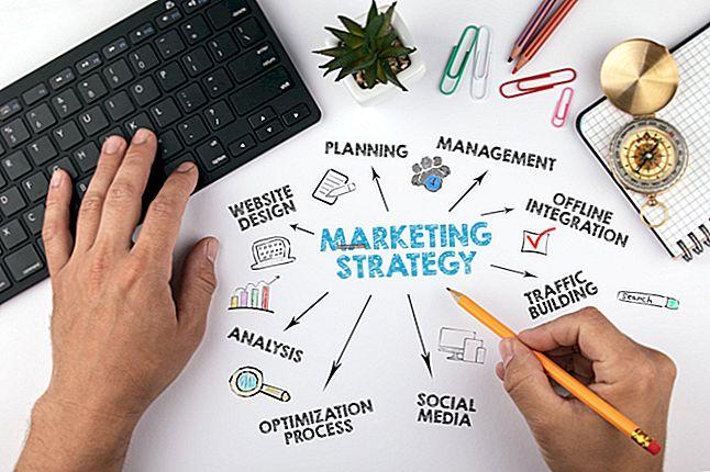 Видове стратегии за маркетинг на услуги