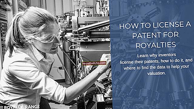 Как да лицензирате патент и авторски права