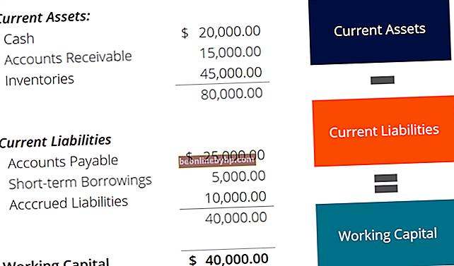 Примери за определяне на средните текущи задължения
