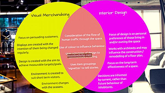 Каква е разликата между продажбите и мерчандайзинга?